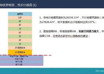 深圳双地铁口红本写字楼创意园区26000出售,可大小分售图片2