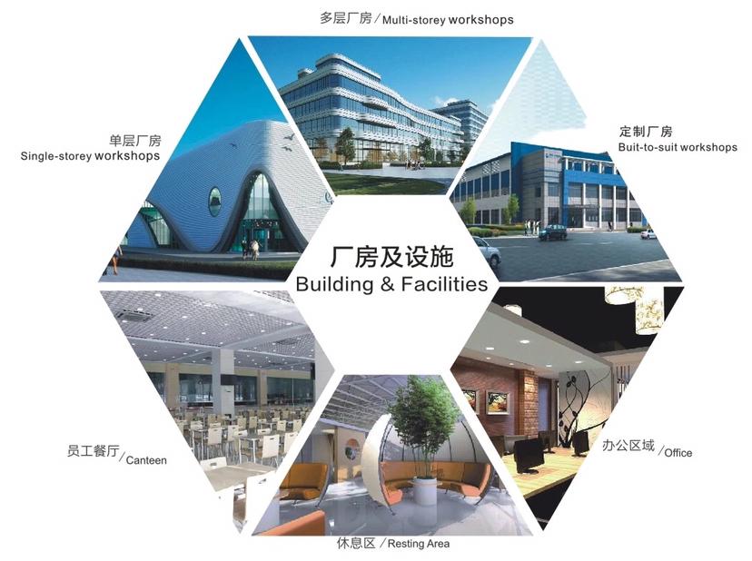 肇庆新出高大上,适合高端制造产业,单一层和高层厂房滴水12米-图3